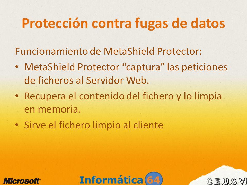 Protección contra fugas de datos Funcionamiento de MetaShield Protector: MetaShield Protector captura las peticiones de ficheros al Servidor Web. Recu