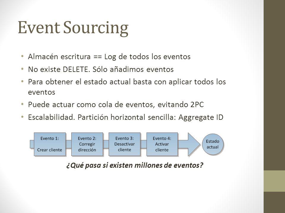 Almacén escritura == Log de todos los eventos No existe DELETE. Sólo añadimos eventos Para obtener el estado actual basta con aplicar todos los evento