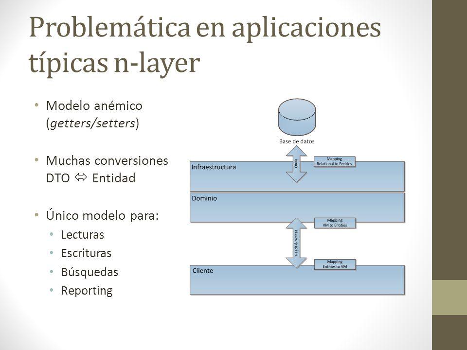 Problemática en aplicaciones típicas n-layer Modelo anémico (getters/setters) Muchas conversiones DTO Entidad Único modelo para: Lecturas Escrituras B