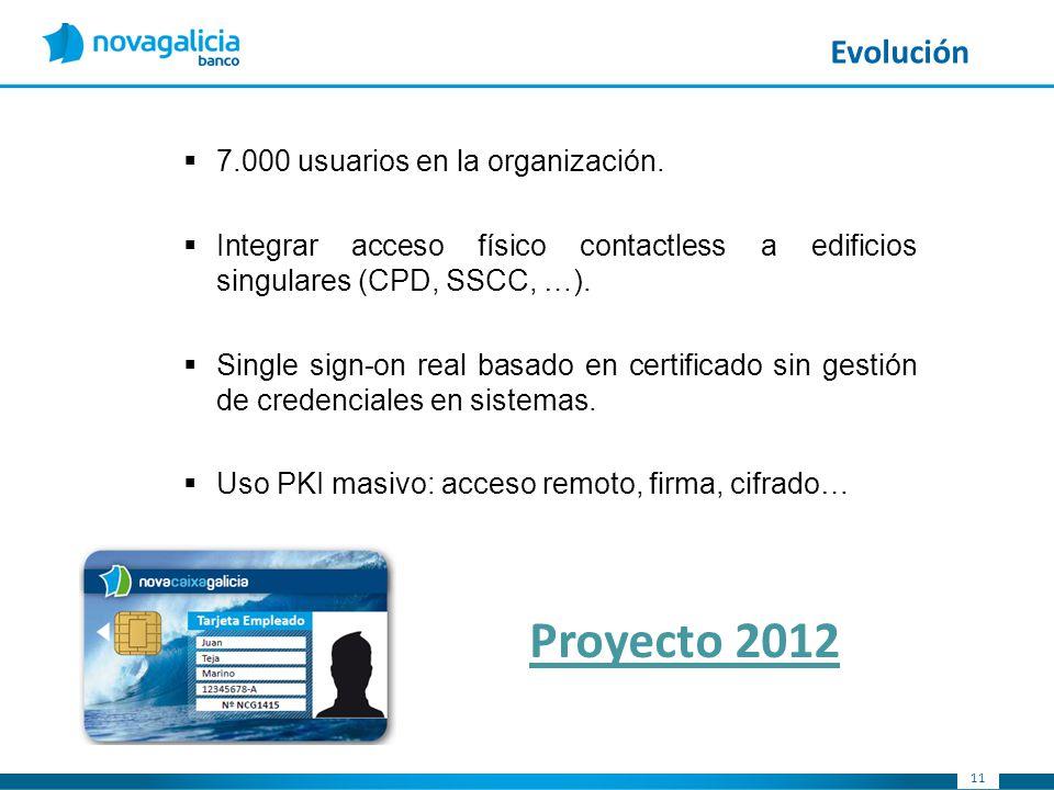 11 Evolución 7.000 usuarios en la organización. Integrar acceso físico contactless a edificios singulares (CPD, SSCC, …). Single sign-on real basado e
