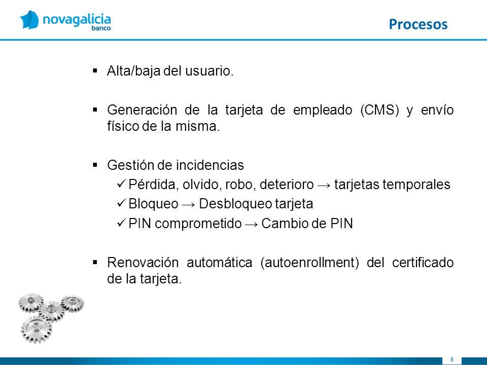 88 Procesos Alta/baja del usuario. Generación de la tarjeta de empleado (CMS) y envío físico de la misma. Gestión de incidencias Pérdida, olvido, robo