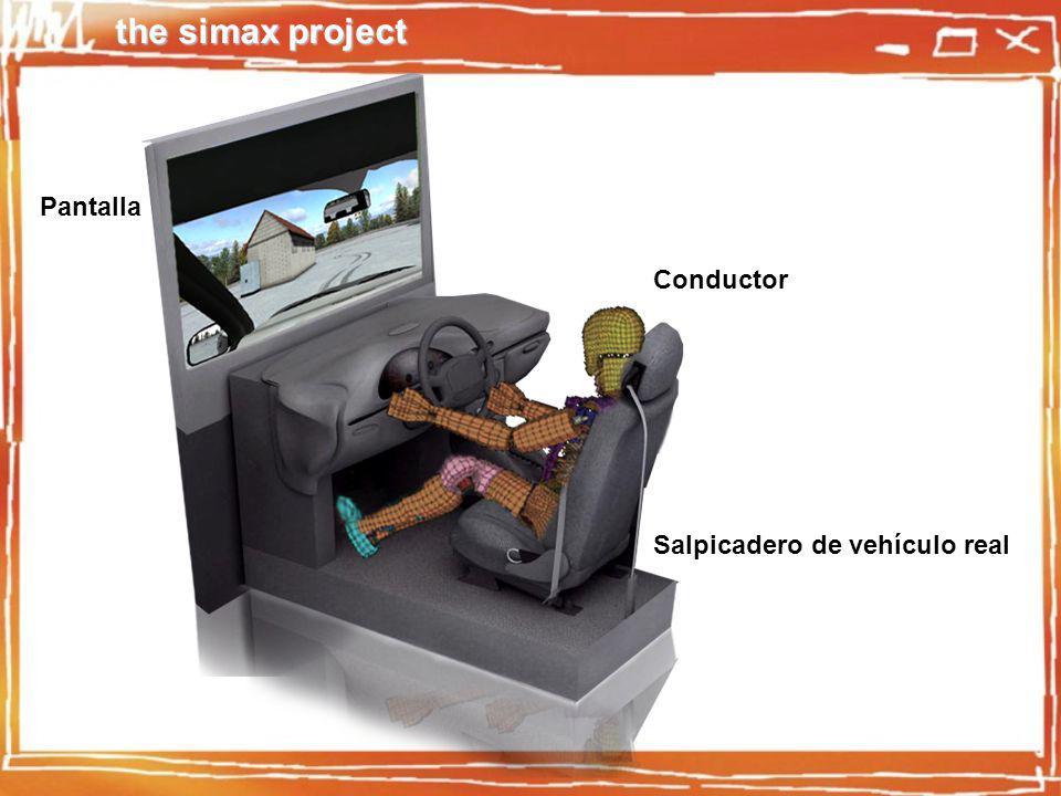 the simax project Pantalla Salpicadero de vehículo real Conductor