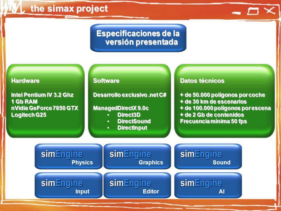 the simax project Especificaciones de la versión presentada Hardware Intel Pentium IV 3.2 Ghz 1 Gb RAM nVidia GeForce 7850 GTX Logitech G25 Software Desarrollo exclusivo.net C# ManagedDirectX 9.0c Direct3D Direct3D DirectSound DirectSound DirectInput DirectInput Datos técnicos + de 50.000 polígonos por coche + de 30 km de escenarios + de 100.000 polígonos por escena + de 2 Gb de contenidos Frecuencia mínima 50 fps PhysicsGraphicsSoundInputEditorAI