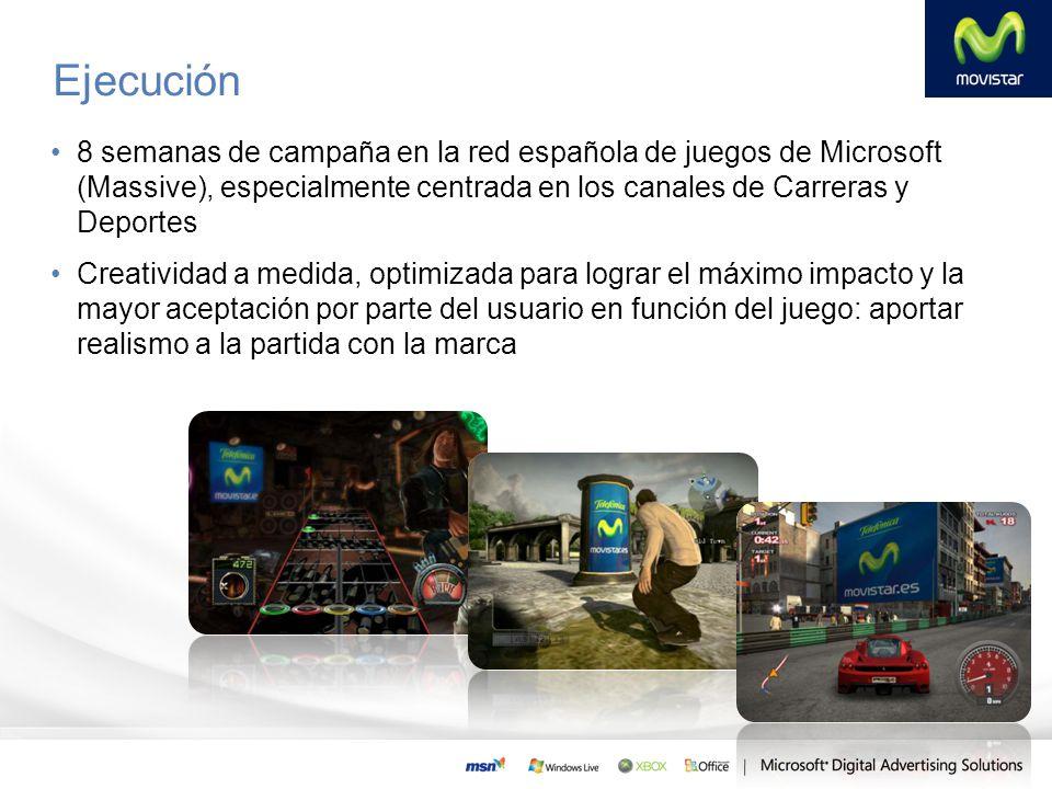 Ejecución 8 semanas de campaña en la red española de juegos de Microsoft (Massive), especialmente centrada en los canales de Carreras y Deportes Creat