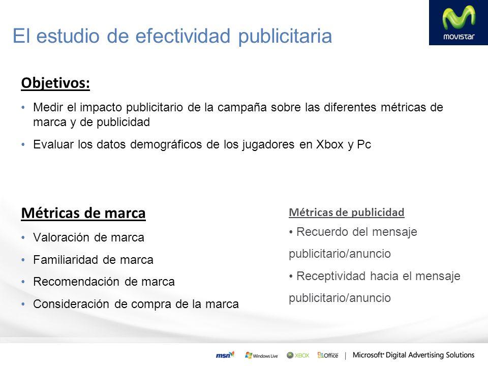 El estudio de efectividad publicitaria Objetivos: Medir el impacto publicitario de la campaña sobre las diferentes métricas de marca y de publicidad E