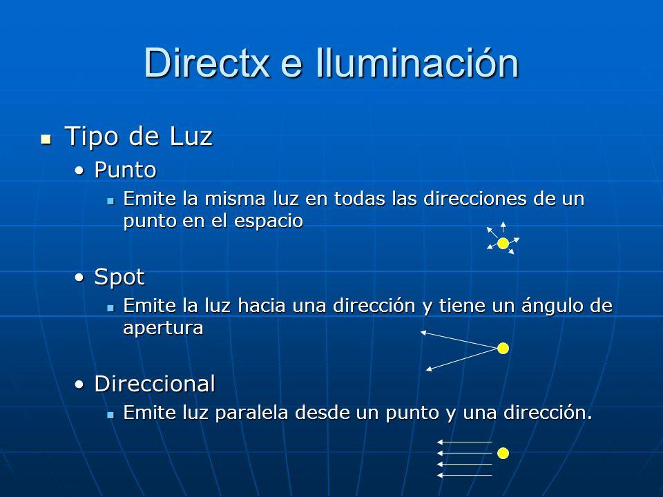 Directx e Iluminación Tipo de Luz Tipo de Luz PuntoPunto Emite la misma luz en todas las direcciones de un punto en el espacio Emite la misma luz en t