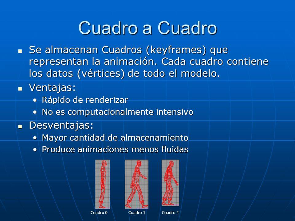 Cuadro a Cuadro Se almacenan Cuadros (keyframes) que representan la animación. Cada cuadro contiene los datos (vértices) de todo el modelo. Se almacen
