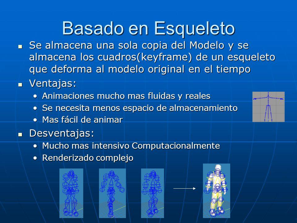 Basado en Esqueleto Se almacena una sola copia del Modelo y se almacena los cuadros(keyframe) de un esqueleto que deforma al modelo original en el tie