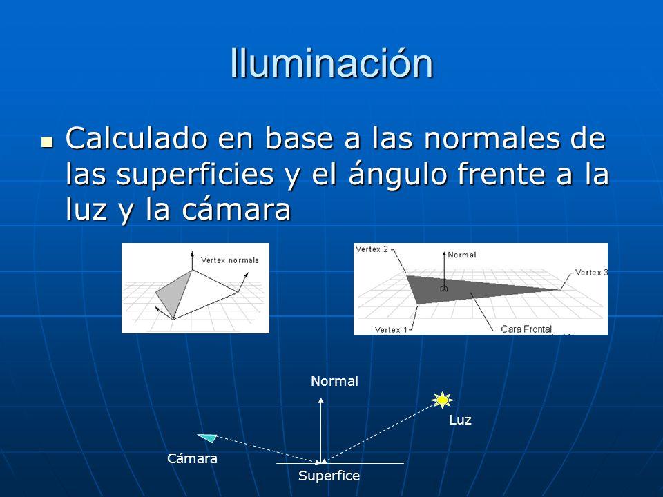 Iluminación Calculado en base a las normales de las superficies y el ángulo frente a la luz y la cámara Calculado en base a las normales de las superf