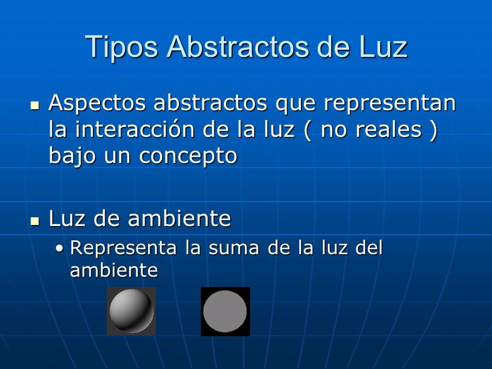 Tipos Abstractos de Luz Aspectos abstractos que representan la interacción de la luz ( no reales ) bajo un concepto Aspectos abstractos que representa