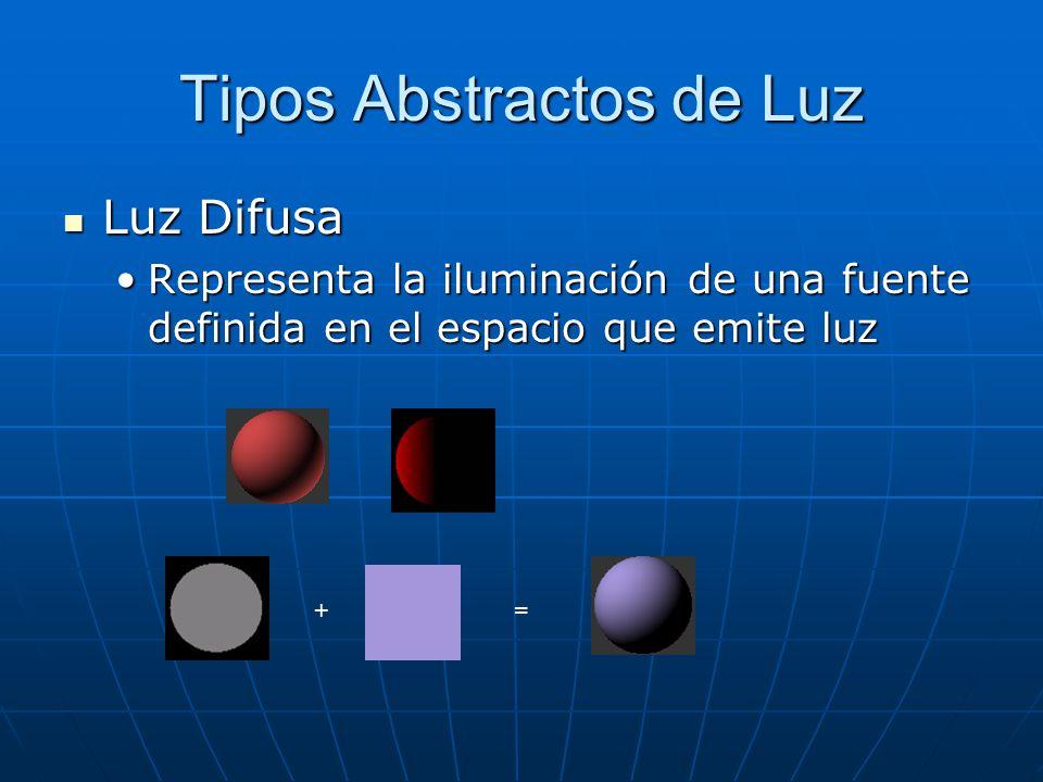 Tipos Abstractos de Luz Luz Difusa Luz Difusa Representa la iluminación de una fuente definida en el espacio que emite luzRepresenta la iluminación de