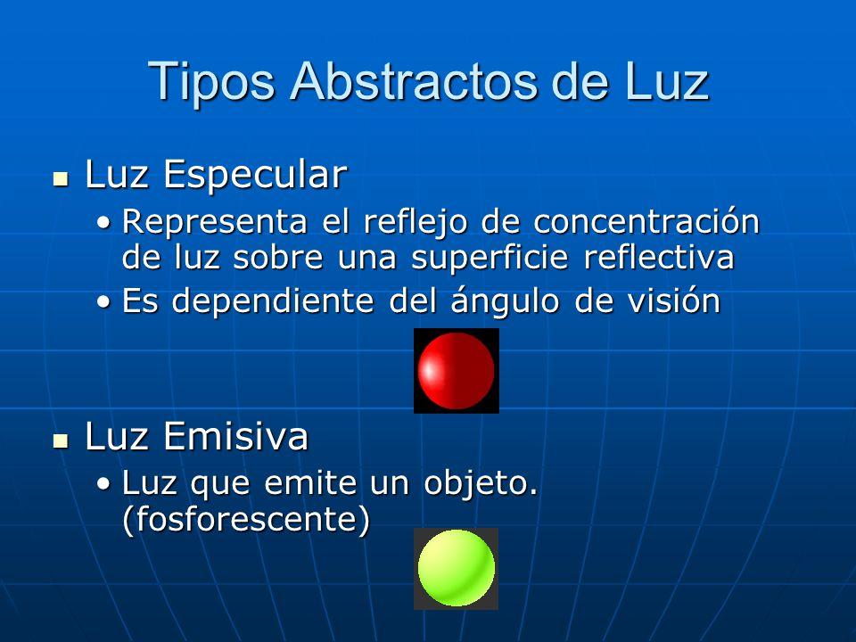 Tipos Abstractos de Luz Luz Especular Luz Especular Representa el reflejo de concentración de luz sobre una superficie reflectivaRepresenta el reflejo
