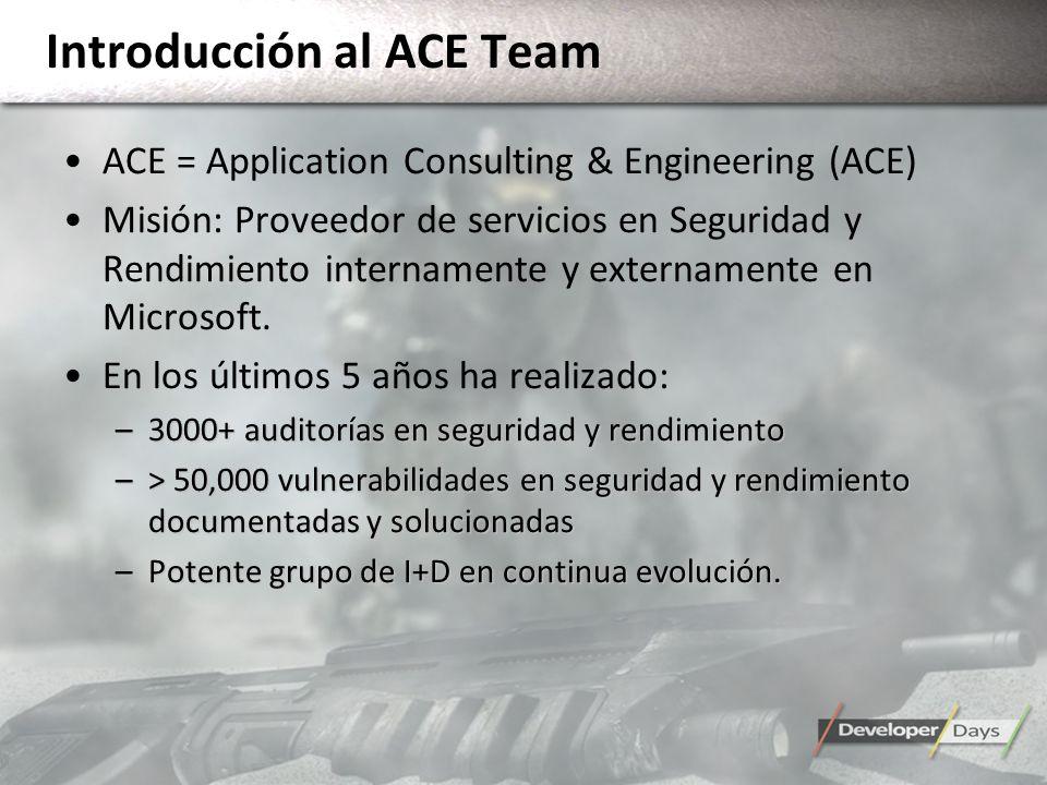 Introducción al ACE Team ACE = Application Consulting & Engineering (ACE) Misión: Proveedor de servicios en Seguridad y Rendimiento internamente y externamente en Microsoft.