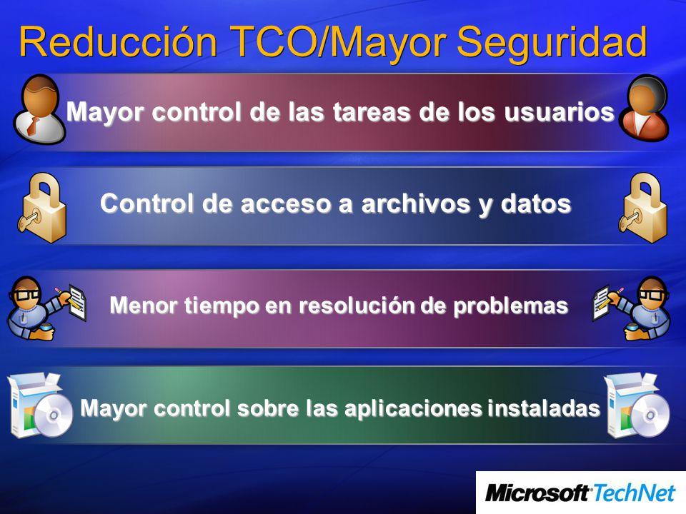 Reducción TCO/Mayor Seguridad Mayor control de las tareas de los usuarios Control de acceso a archivos y datos Menor tiempo en resolución de problemas Mayor control sobre las aplicaciones instaladas