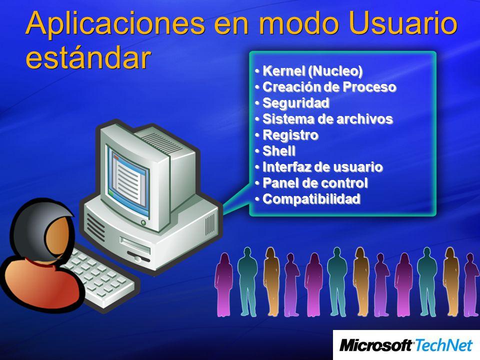 Aplicaciones en modo Usuario estándar Kernel (Nucleo) Kernel (Nucleo) Creación de Proceso Creación de Proceso Seguridad Seguridad Sistema de archivos Sistema de archivos Registro Registro Shell Shell Interfaz de usuario Interfaz de usuario Panel de control Panel de control Compatibilidad Compatibilidad