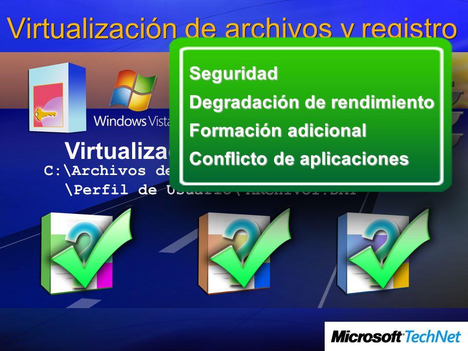 Virtualización de archivos y registro C:\Archivos de Programa\ ARCHIVO1.DAT \Perfil de Usuario\ Virtualización Archivos/Registro Seguridad Seguridad Degradación de rendimiento Degradación de rendimiento Formación adicional Formación adicional Conflicto de aplicaciones Conflicto de aplicaciones
