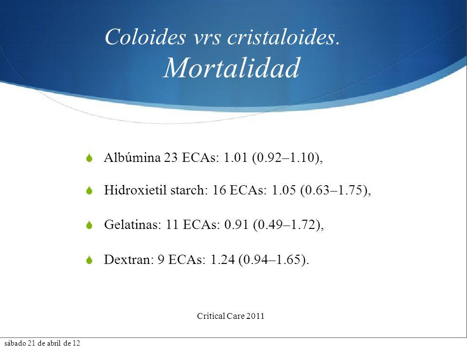 Coloides vrs cristaloides.
