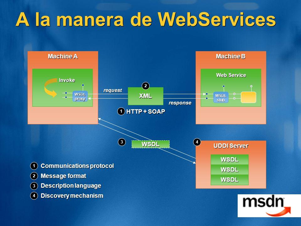 UDDI Server A la manera de WebServices Machine A HTTP + SOAP Machine B Invoke XML WSDL proxy WSDL stub 1 2 Communications protocol Message format Desc