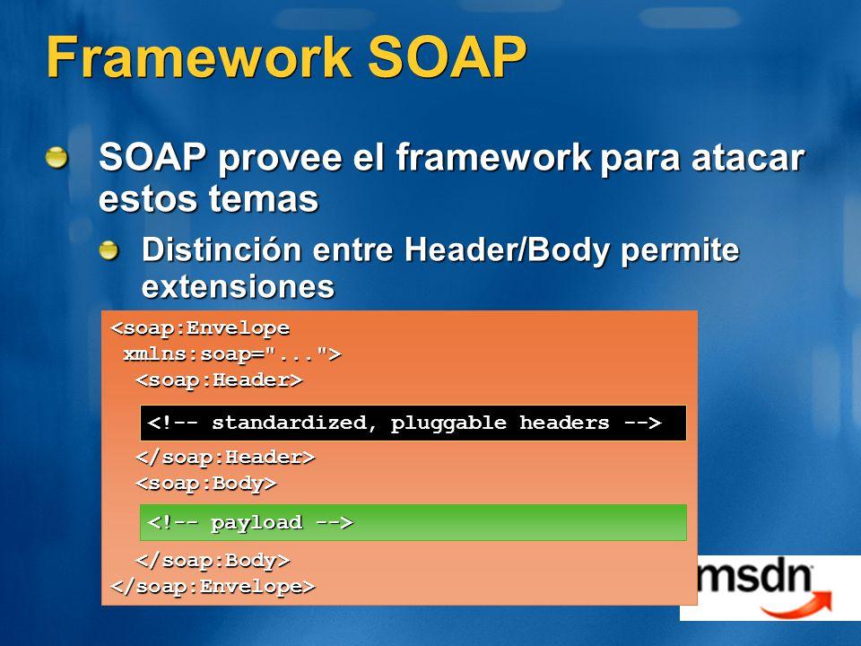 Framework SOAP SOAP provee el framework para atacar estos temas Distinción entre Header/Body permite extensiones <soap:Envelope xmlns:soap= ... > xmlns:soap= ... > </soap:Envelope>