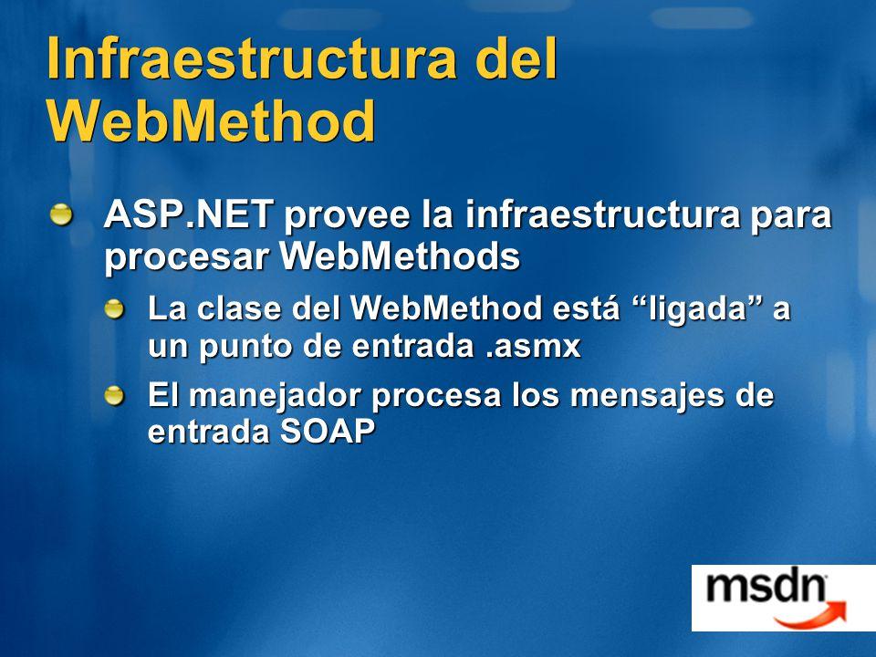 Infraestructura del WebMethod ASP.NET provee la infraestructura para procesar WebMethods La clase del WebMethod está ligada a un punto de entrada.asmx