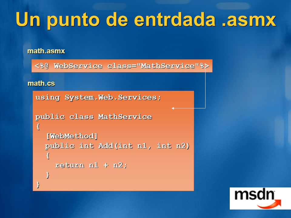 using System.Web.Services; public class MathService { [WebMethod] [WebMethod] public int Add(int n1, int n2) public int Add(int n1, int n2) { return n1 + n2; return n1 + n2; }} Un punto de entrdada.asmx math.asmx math.cs