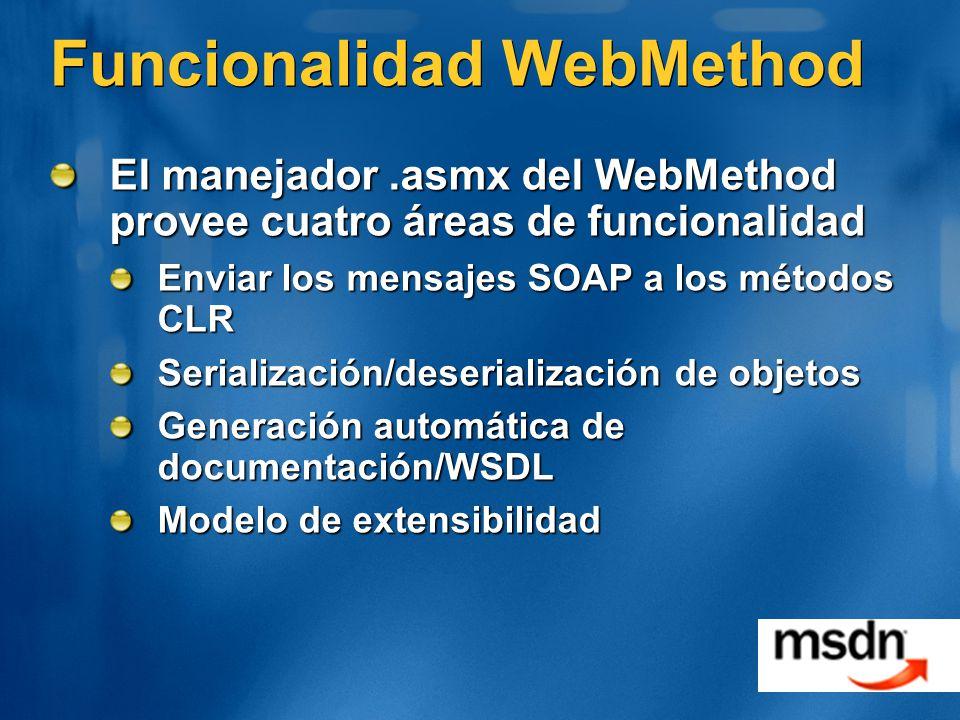 Funcionalidad WebMethod El manejador.asmx del WebMethod provee cuatro áreas de funcionalidad Enviar los mensajes SOAP a los métodos CLR Serialización/