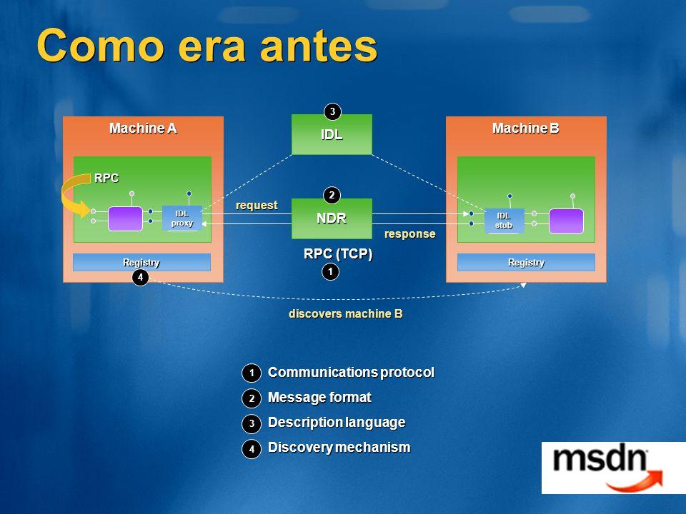 Infraestructura del WebMethod ASP.NET provee la infraestructura para procesar WebMethods La clase del WebMethod está ligada a un punto de entrada.asmx El manejador procesa los mensajes de entrada SOAP