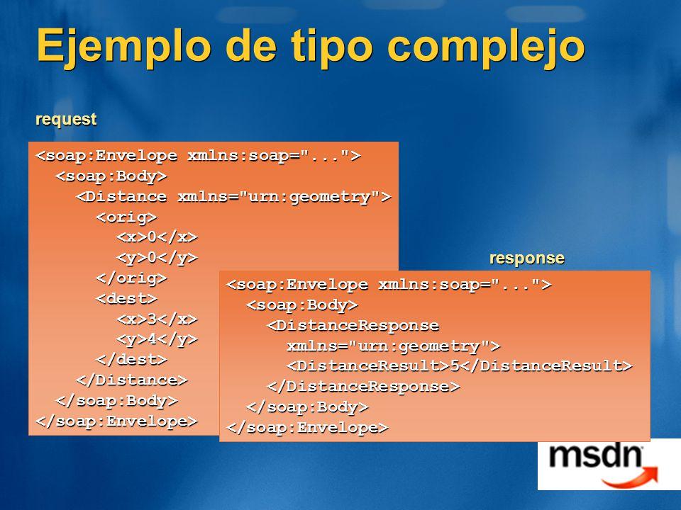 Ejemplo de tipo complejo 0 0 3 3 4 4 </soap:Envelope> <DistanceResponse <DistanceResponse xmlns= urn:geometry > xmlns= urn:geometry > 5 5 </soap:Envelope> request response