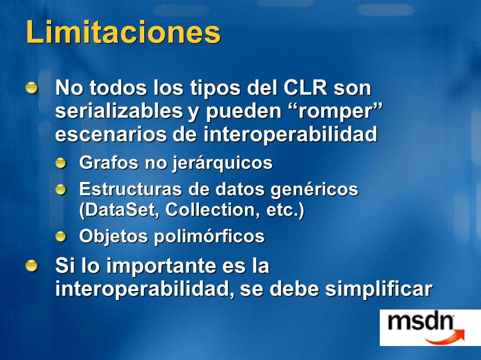 Limitaciones No todos los tipos del CLR son serializables y pueden romper escenarios de interoperabilidad Grafos no jerárquicos Estructuras de datos genéricos (DataSet, Collection, etc.) Objetos polimórficos Si lo importante es la interoperabilidad, se debe simplificar