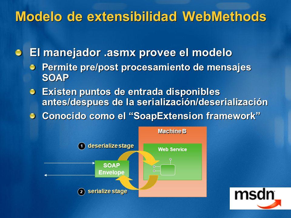 Modelo de extensibilidad WebMethods El manejador.asmx provee el modelo Permite pre/post procesamiento de mensajes SOAP Existen puntos de entrada disponibles antes/despues de la serialización/deserialización Conocido como el SoapExtension framework Machine B 2 1 Web Service SOAP Envelope deserialize stage serialize stage