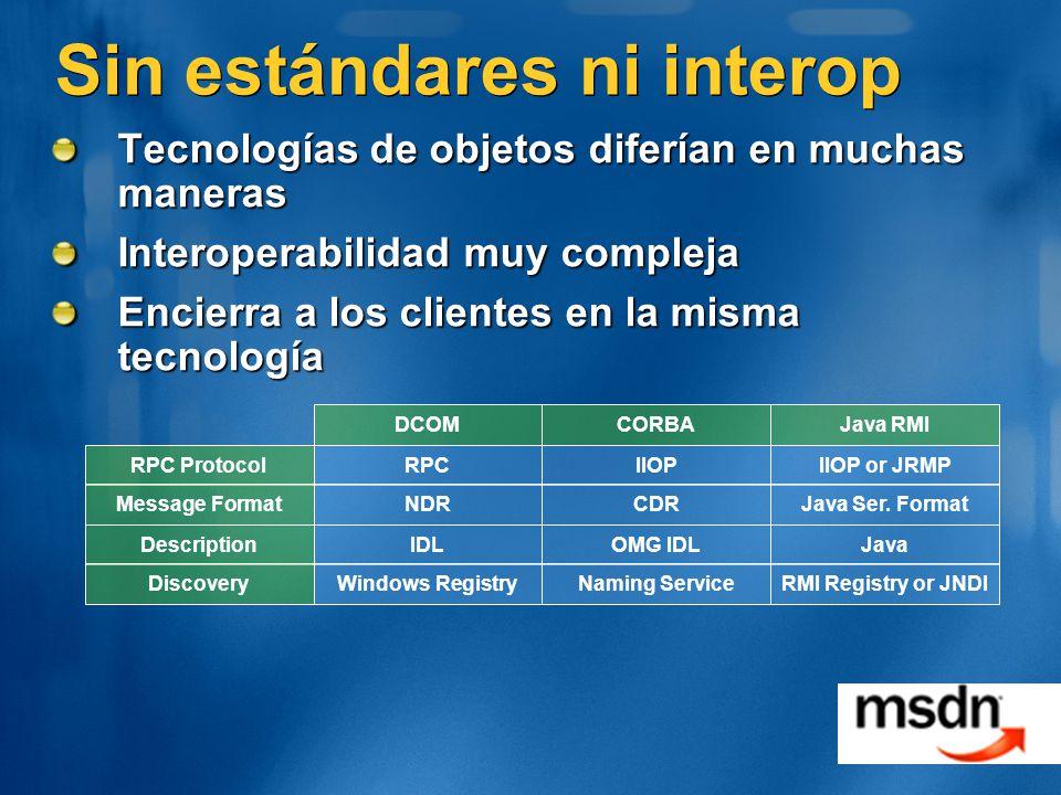 Sin estándares ni interop Tecnologías de objetos diferían en muchas maneras Interoperabilidad muy compleja Encierra a los clientes en la misma tecnolo