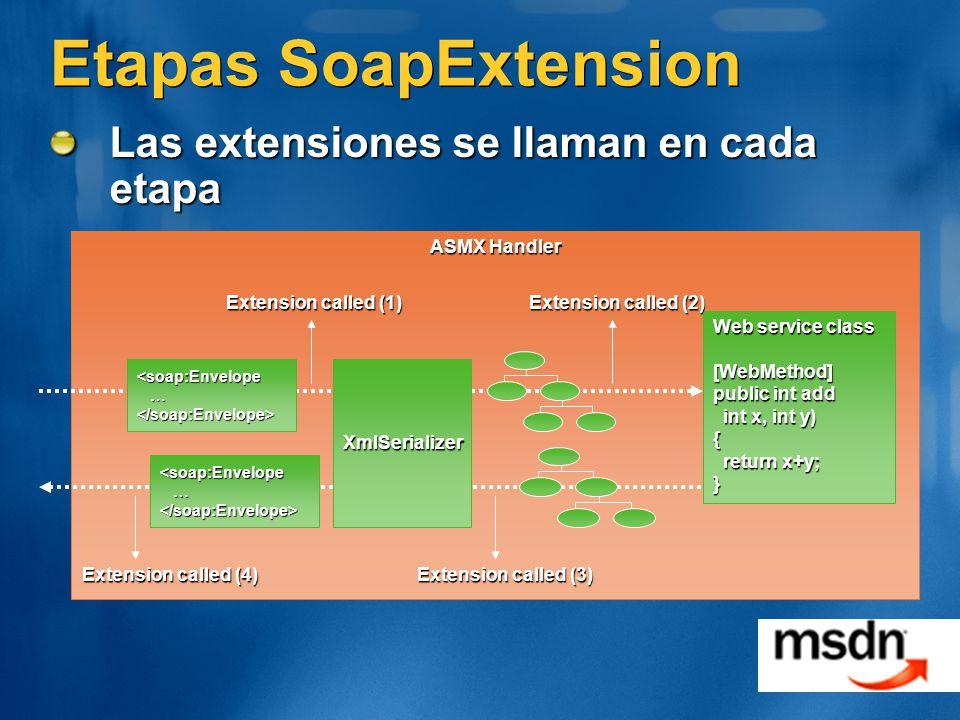 Etapas SoapExtension Las extensiones se llaman en cada etapa ASMX Handler Web service class [WebMethod] public int add int x, int y) int x, int y){ return x+y; return x+y;} <soap:Envelope …</soap:Envelope> <soap:Envelope …</soap:Envelope> XmlSerializer Extension called (1) Extension called (2) Extension called (3) Extension called (4)