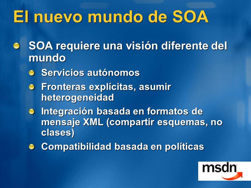 El nuevo mundo de SOA SOA requiere una visión diferente del mundo Servicios autónomos Fronteras explícitas, asumir heterogeneidad Integración basada en formatos de mensaje XML (compartir esquemas, no clases) Compatibilidad basada en políticas