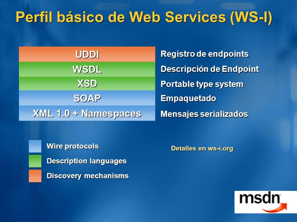 XML 1.0 + Namespaces Perfil básico de Web Services (WS-I) XSD SOAP WSDL UDDI Portable type system Mensajes serializados Empaquetado Descripción de Endpoint Registro de endpoints Wire protocols Description languages Discovery mechanisms Detalles en ws-i.org