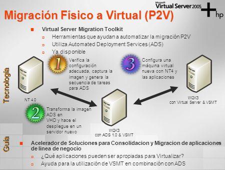 Migración Físico a Virtual (P2V) NT 4.0 W2K3 con Virtual Server & VSMT W2K3 con ADS 1.0 & VSMT Configura una máquina virtual nueva con NT4 y las aplicaciones Verifica la configuración adecuada, captura la imagen y genera la secuencia de tareas para ADS Transforma la imagen ADS en VHD y hace el despliegue en un servidor nuevo Tecnología Virtual Server Migration Toolkit Herramientas que ayudan a automatizar la migración P2V Utiliza Automated Deployment Services (ADS) Ya disponible Guía Acelerador de Soluciones para Consolidacion y Migracion de aplicaciones de linea de negocio ¿Qué aplicaciones pueden ser apropiadas para Virtualizar.