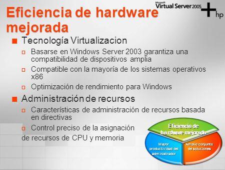 Eficiencia de hardware mejorada Tecnología Virtualizacion Basarse en Windows Server 2003 garantiza una compatibilidad de dispositivos amplia Compatibl