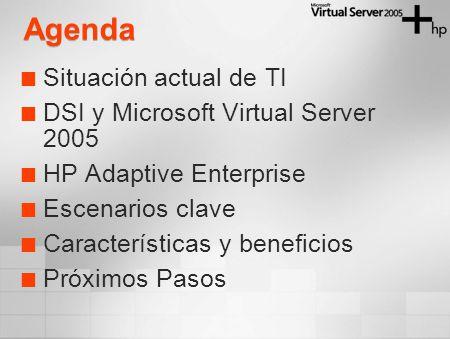 Agenda Situación actual de TI DSI y Microsoft Virtual Server 2005 HP Adaptive Enterprise Escenarios clave Características y beneficios Próximos Pasos