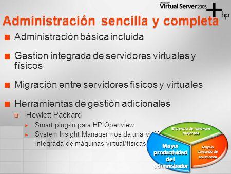 Administración sencilla y completa Administración básica incluida Gestion integrada de servidores virtuales y físicos Migración entre servidores fisic