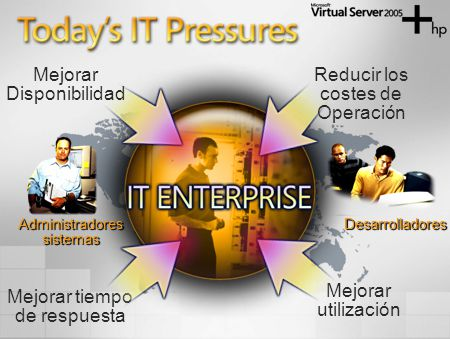 Mejorar utilización Mejorar tiempo de respuesta Reducir los costes de Operación Mejorar Disponibilidad Administradores sistemas Desarrolladores
