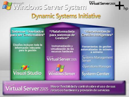 Diseños incluyen toda la información relevante para la gestión Herramientas de gestion automatizadas de extremo a extremo Instrumentación y virtualiza