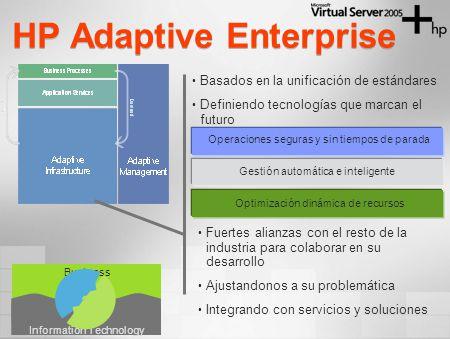 HP Adaptive Enterprise Gestión automática e inteligente Optimización dinámica de recursos Operaciones seguras y sin tiempos de parada Fuertes alianzas