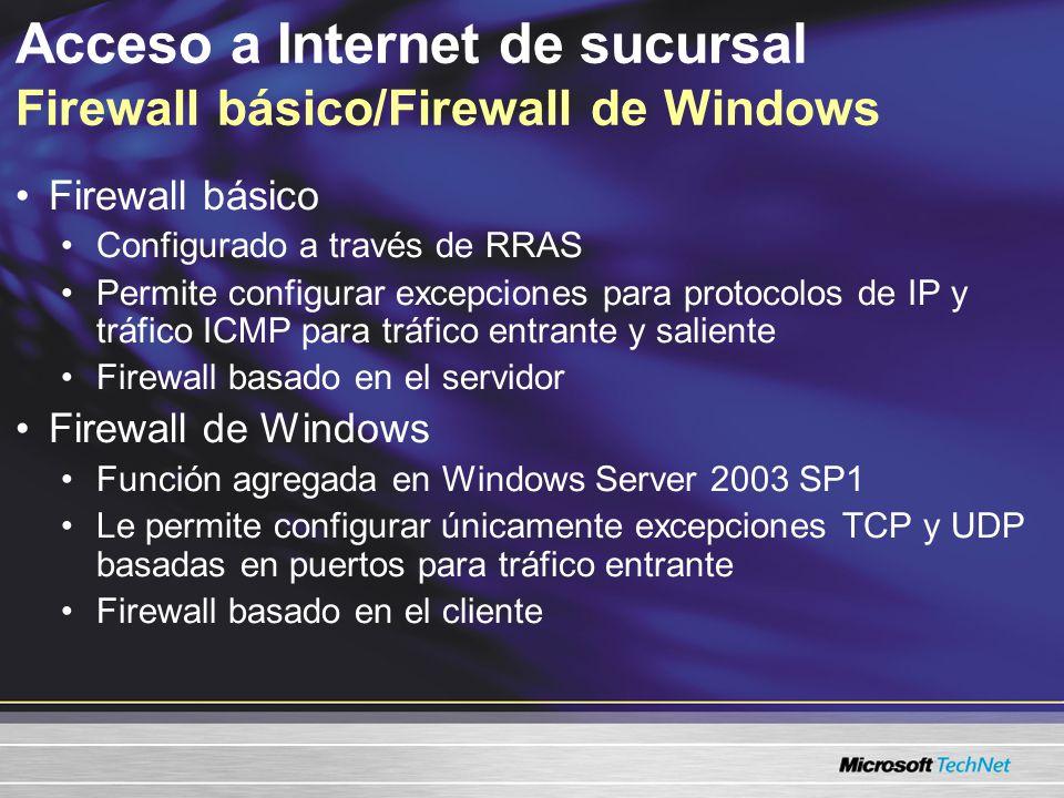Acceso a Internet de sucursal Firewall básico/Firewall de Windows Firewall básico Configurado a través de RRAS Permite configurar excepciones para protocolos de IP y tráfico ICMP para tráfico entrante y saliente Firewall basado en el servidor Firewall de Windows Función agregada en Windows Server 2003 SP1 Le permite configurar únicamente excepciones TCP y UDP basadas en puertos para tráfico entrante Firewall basado en el cliente