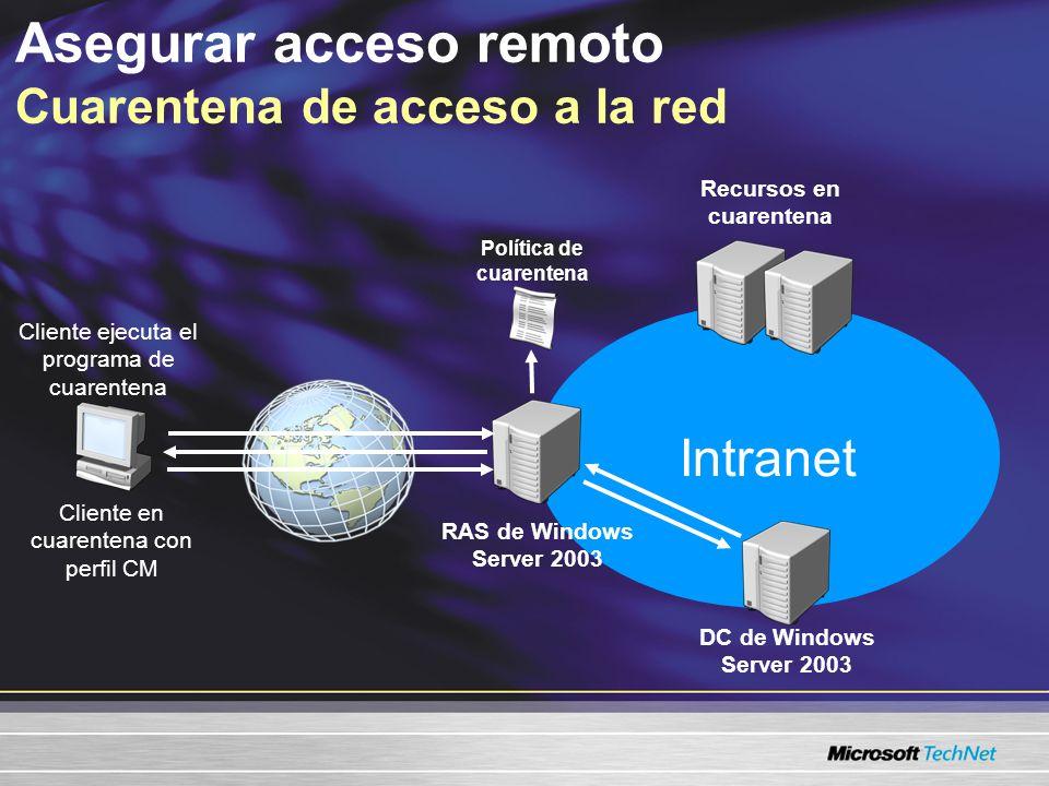 Asegurar acceso remoto Cuarentena de acceso a la red Intranet Cliente en cuarentena con perfil CM RAS de Windows Server 2003 Política de cuarentena DC de Windows Server 2003 Recursos en cuarentena Cliente ejecuta el programa de cuarentena Internet