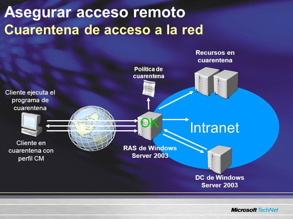 Asegurar acceso remoto Cuarentena de acceso a la red Intranet Cliente en cuarentena con perfil CM RAS de Windows Server 2003 Política de cuarentena DC de Windows Server 2003 Recursos en cuarentena Cliente ejecuta el programa de cuarentena OK Internet