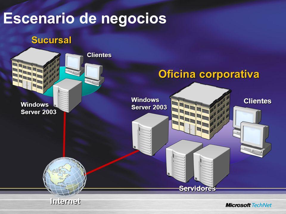 Escenario de negociosServidores Clientes Sucursal Windows Server 2003 Oficina corporativa Windows Server 2003 Internet Clientes