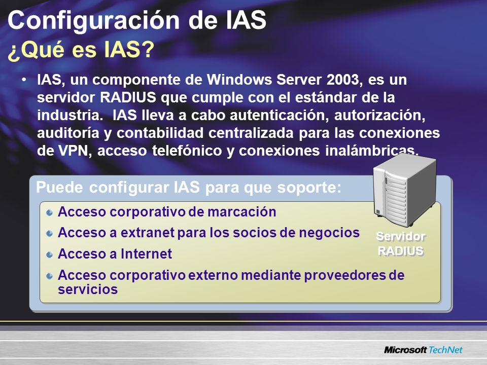 Configuración de IAS ¿Qué es IAS.