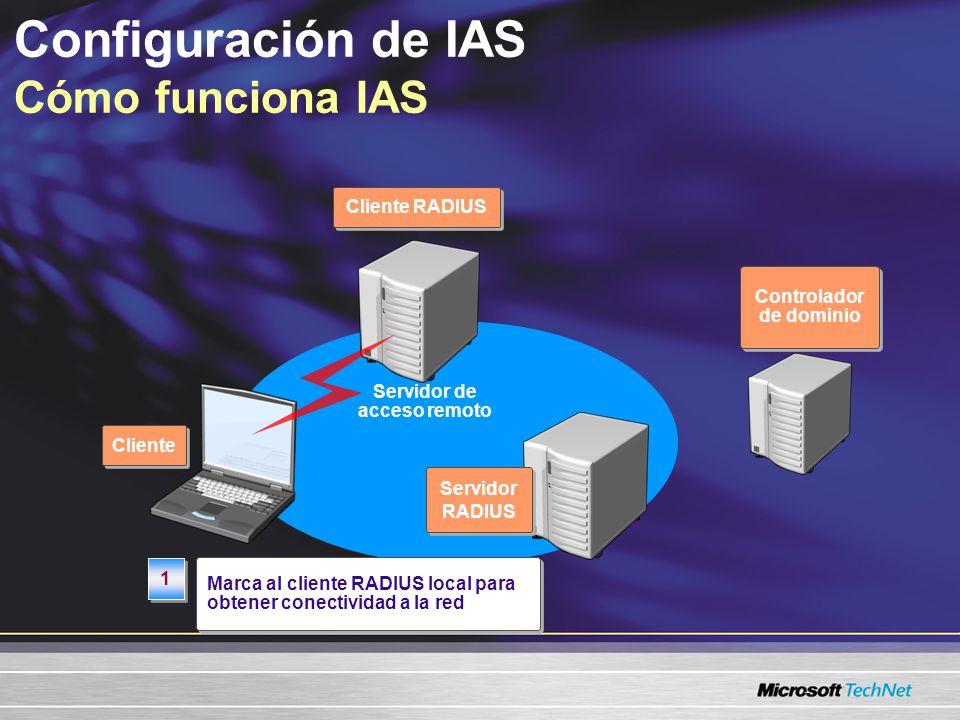 Configuración de IAS Cómo funciona IAS Servidor RADIUS Cliente RADIUS Cliente Marca al cliente RADIUS local para obtener conectividad a la red 1 1 Controlador de dominio Servidor de acceso remoto