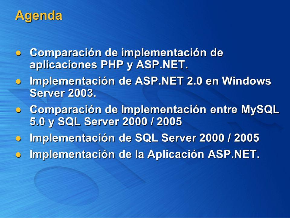 Agenda Comparación de implementación de aplicaciones PHP y ASP.NET. Comparación de implementación de aplicaciones PHP y ASP.NET. Implementación de ASP