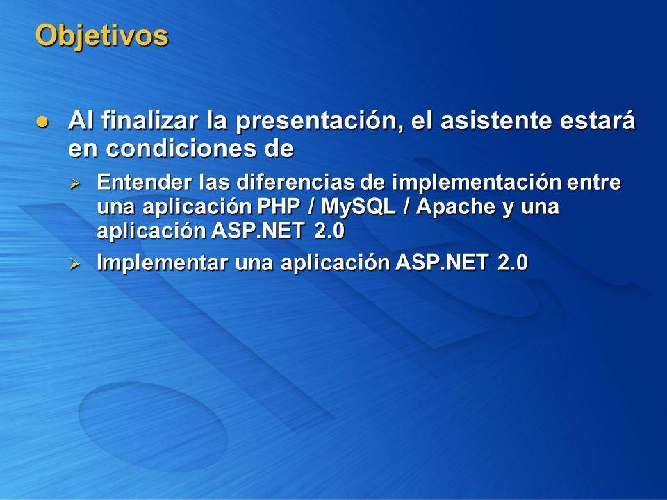Comparación de implementación de aplicaciones PHP y ASP.NET Para implementar una aplicación PHP se requiere Para implementar una aplicación PHP se requiere Un servidor de aplicaciones Web Apache Un servidor de aplicaciones Web Apache Opcionalmente Opcionalmente Motor de base de datos Motor de base de datos Configurar los niveles de seguridad en el servidor de aplicaciones Configurar los niveles de seguridad en el servidor de aplicaciones Para implementar una aplicación ASP.NET 2.0 se requiere Para implementar una aplicación ASP.NET 2.0 se requiere Un servidor de aplicaciones Web con IIS 5.1 o superior Un servidor de aplicaciones Web con IIS 5.1 o superior La seguridad la administra el sistema operativo (grupos de usuarios en Windows XP o grupos de Directorio Activo en un entorno Windows Server 2003) La seguridad la administra el sistema operativo (grupos de usuarios en Windows XP o grupos de Directorio Activo en un entorno Windows Server 2003) Opcionalmente Opcionalmente Motor de base de datos Motor de base de datos