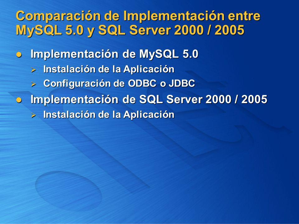 Comparación de Implementación entre MySQL 5.0 y SQL Server 2000 / 2005 Implementación de MySQL 5.0 Implementación de MySQL 5.0 Instalación de la Aplic